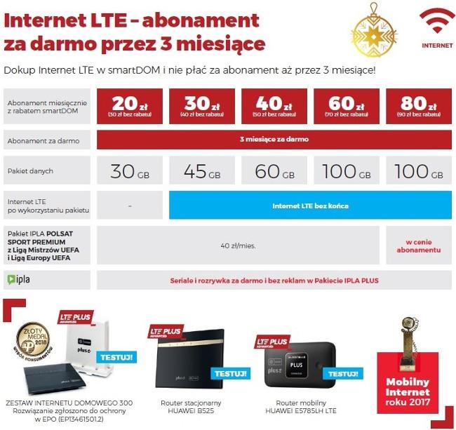 tabela promocje plus internet lte