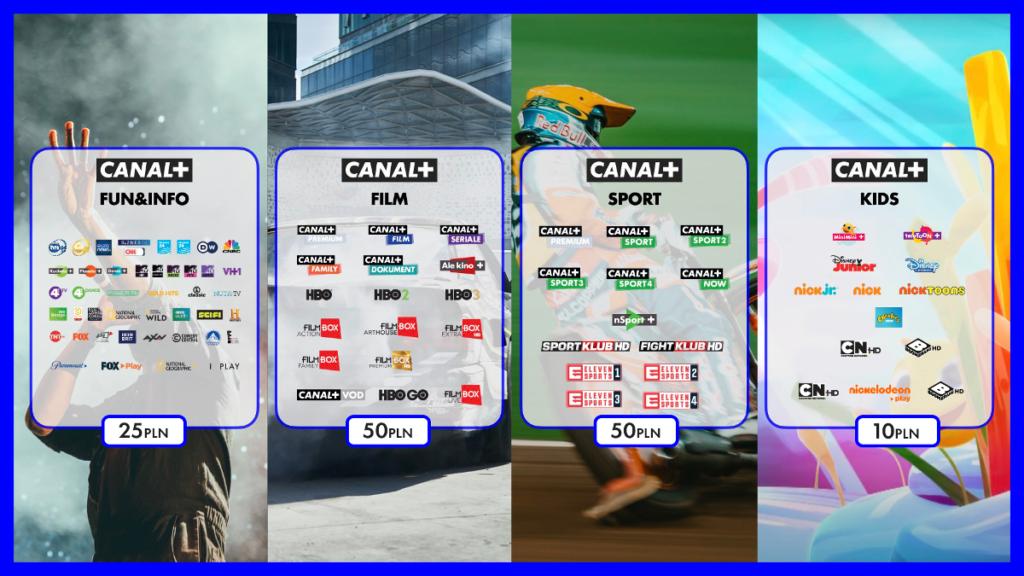 canal+ pakiety ceny kanały