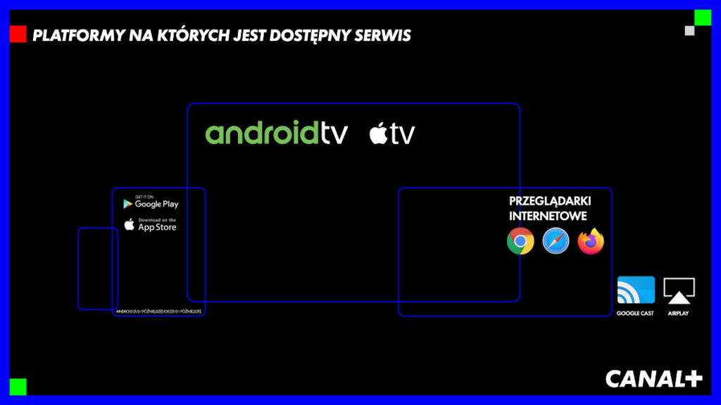 platformy na których jest dostępny serwis canal+: android tv, apple tv, przeglądarki internetowe firefox, google chrome, safari, google cast, airplay, aplikacje mobilne na android i ios